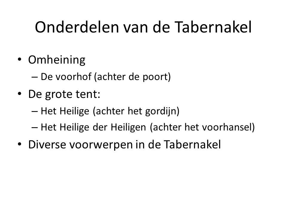 Onderdelen van de Tabernakel