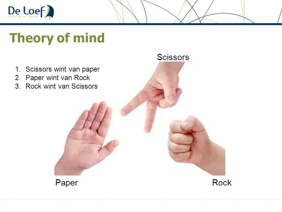 Theory of mind Scissors Paper Rock Scissors wint van paper