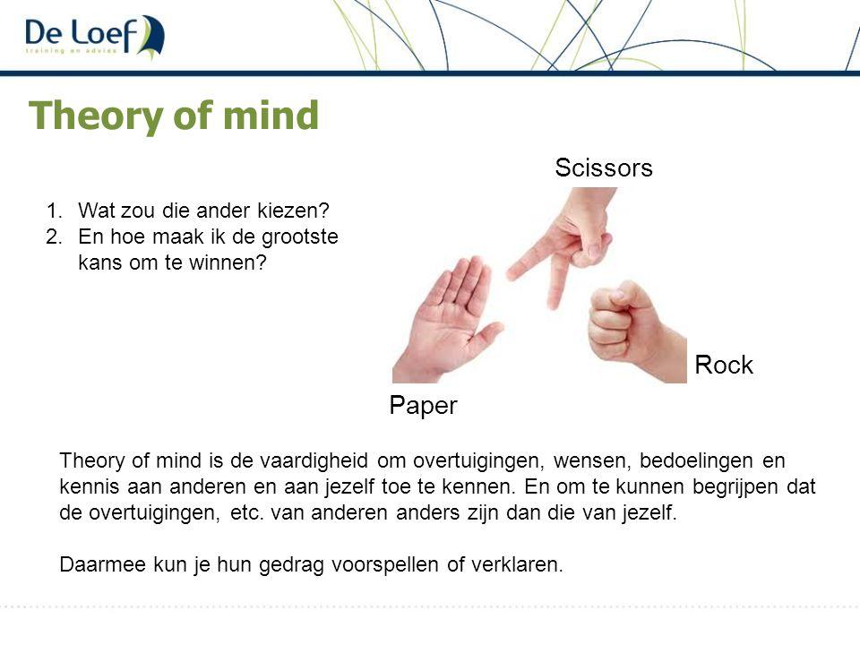 Theory of mind Scissors Rock Paper Wat zou die ander kiezen