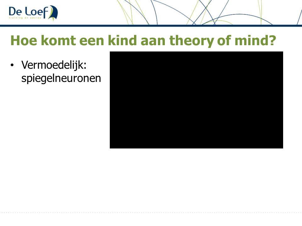 Hoe komt een kind aan theory of mind