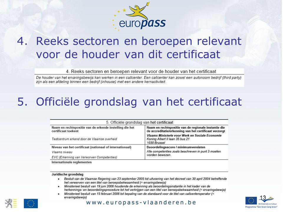 Reeks sectoren en beroepen relevant voor de houder van dit certificaat