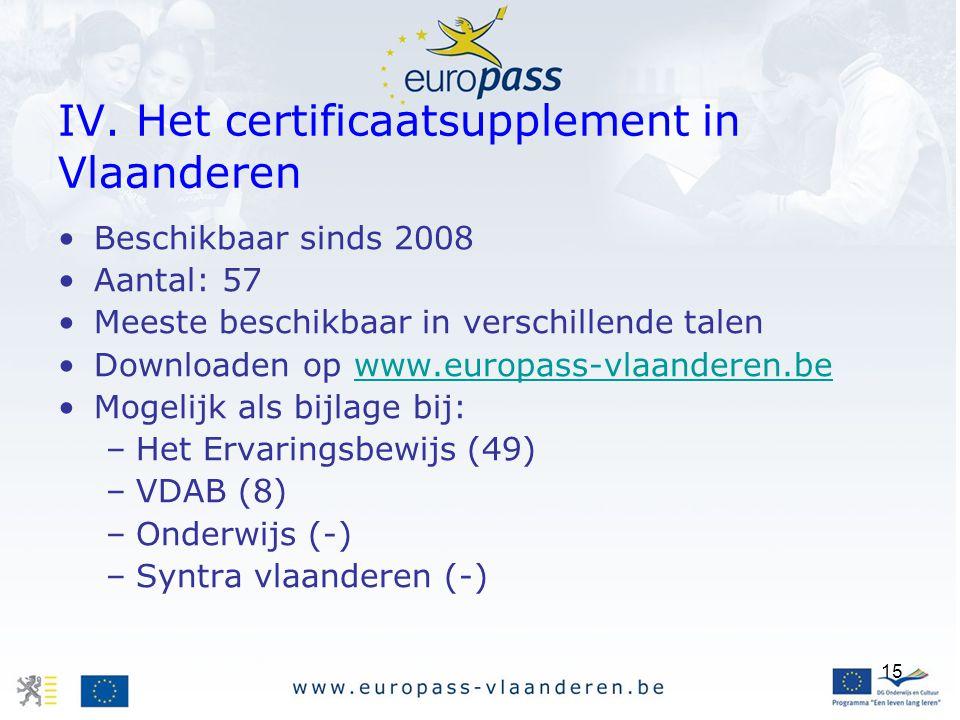 IV. Het certificaatsupplement in Vlaanderen