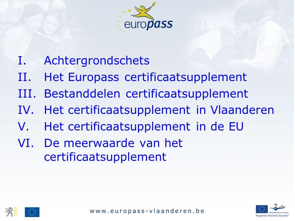 Achtergrondschets Het Europass certificaatsupplement. Bestanddelen certificaatsupplement. Het certificaatsupplement in Vlaanderen.
