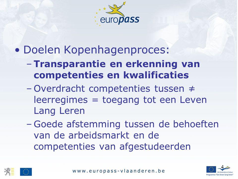 Doelen Kopenhagenproces: