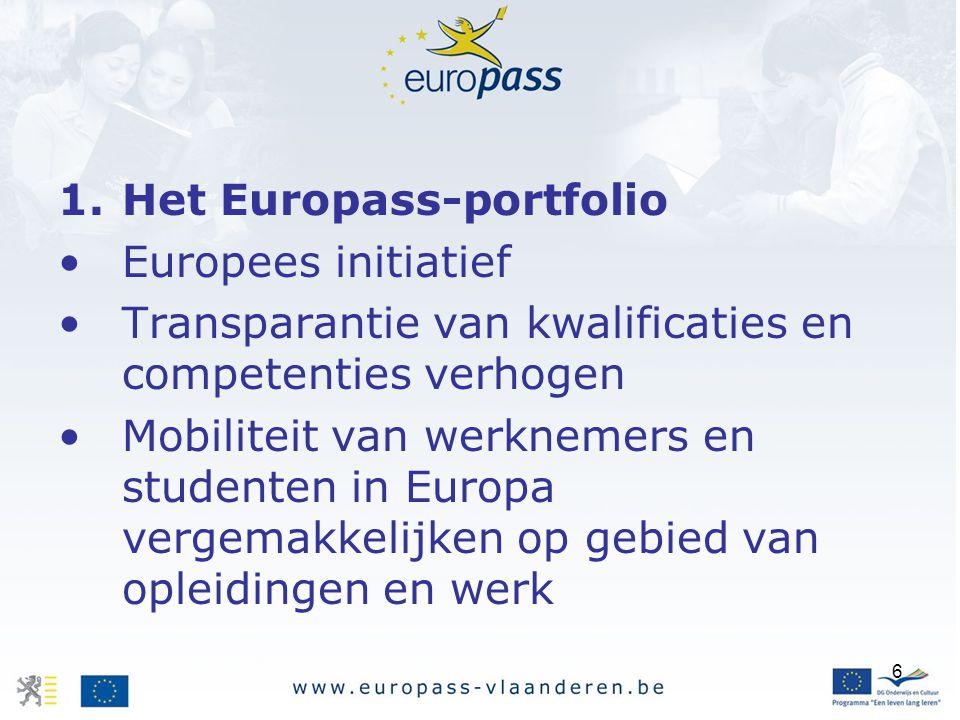 Het Europass-portfolio