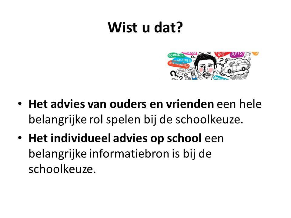Wist u dat Het advies van ouders en vrienden een hele belangrijke rol spelen bij de schoolkeuze.