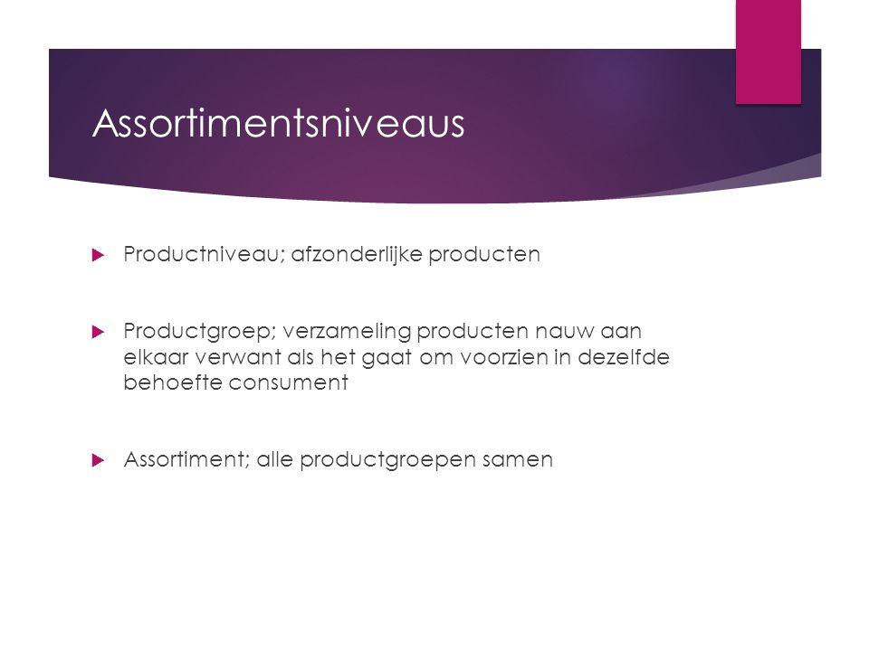 Assortimentsniveaus Productniveau; afzonderlijke producten