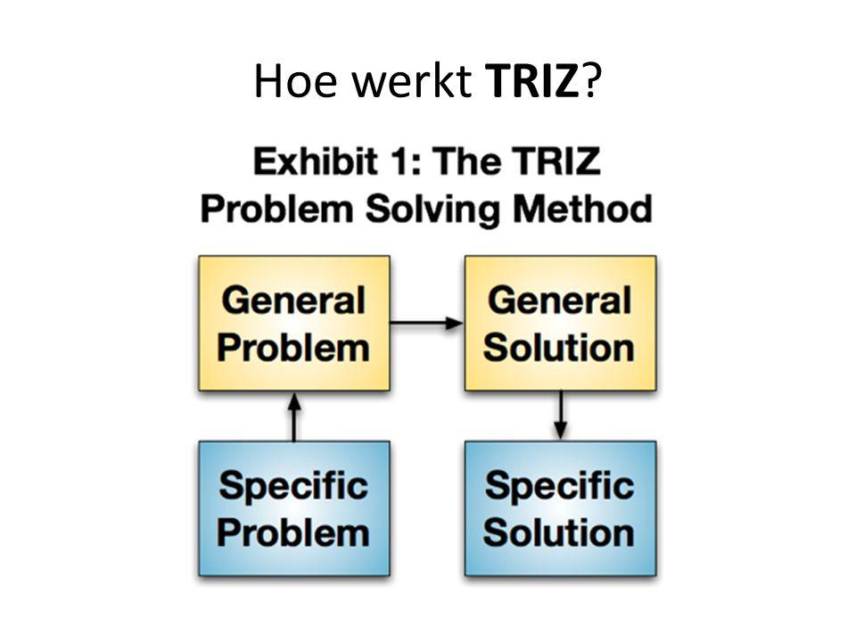 Hoe werkt TRIZ