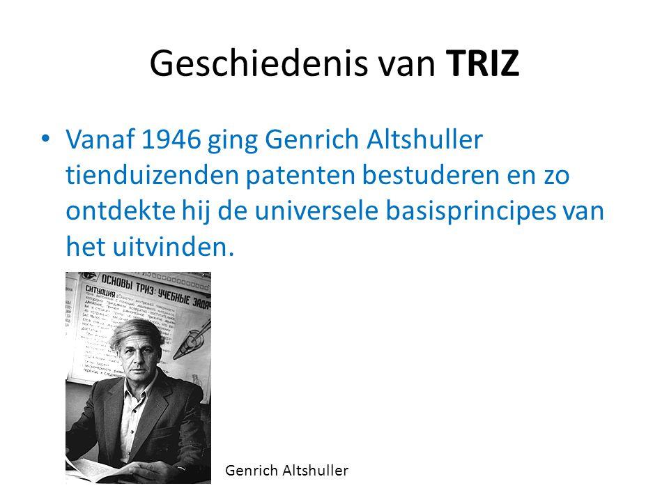 Geschiedenis van TRIZ
