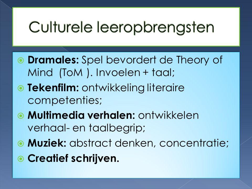 Culturele leeropbrengsten