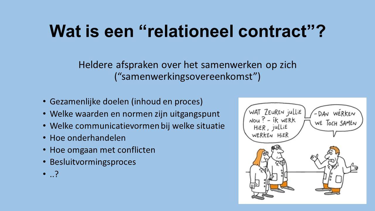Wat is een relationeel contract