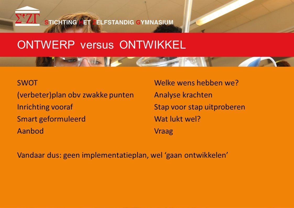 ONTWERP versus ONTWIKKEL