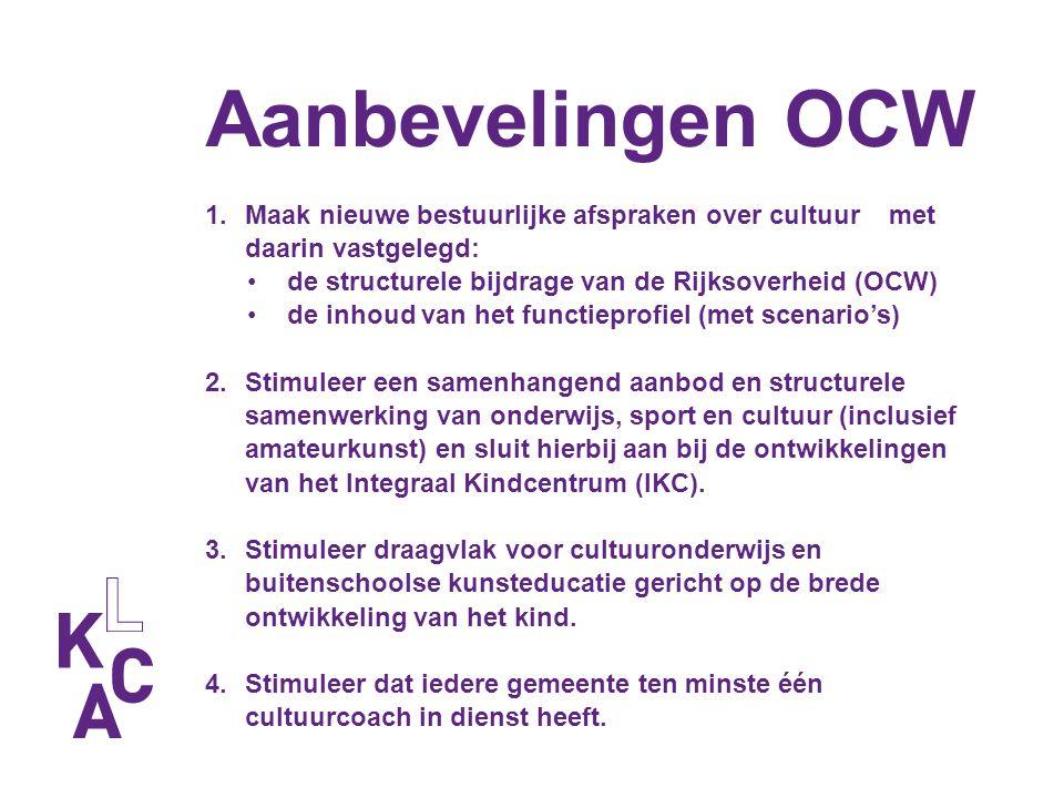 Aanbevelingen OCW Maak nieuwe bestuurlijke afspraken over cultuur met daarin vastgelegd: de structurele bijdrage van de Rijksoverheid (OCW)