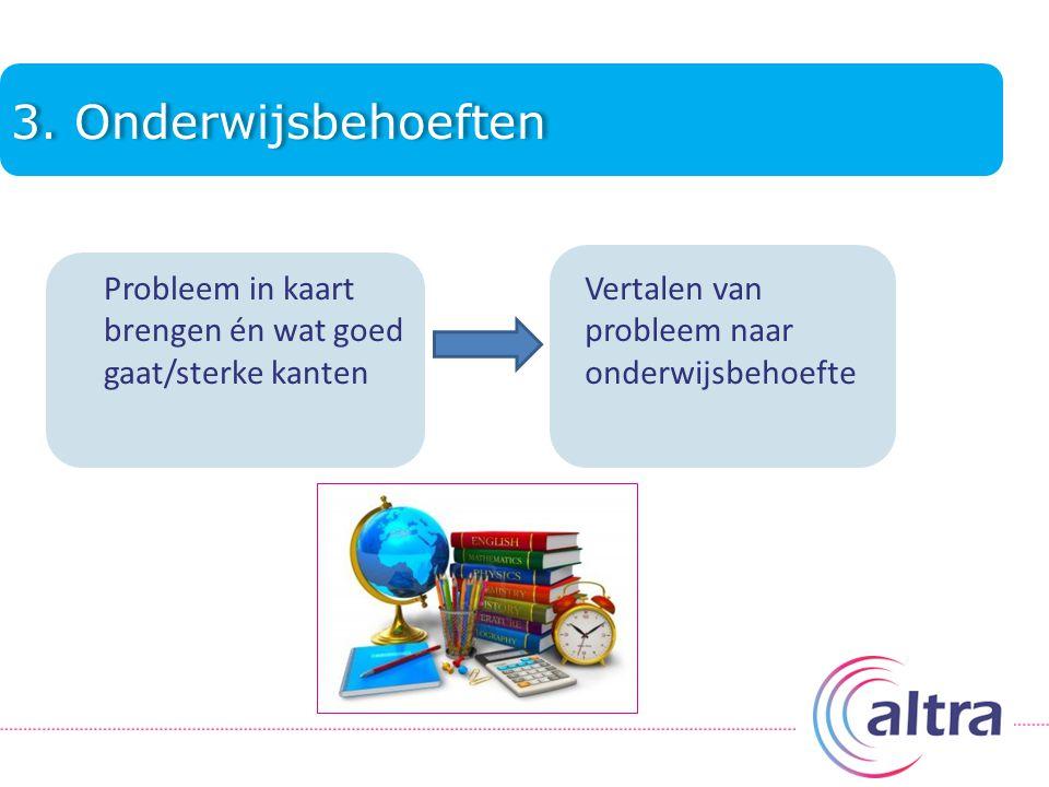 3. Onderwijsbehoeften Probleem in kaart brengen én wat goed gaat/sterke kanten. Vertalen van probleem naar onderwijsbehoefte.