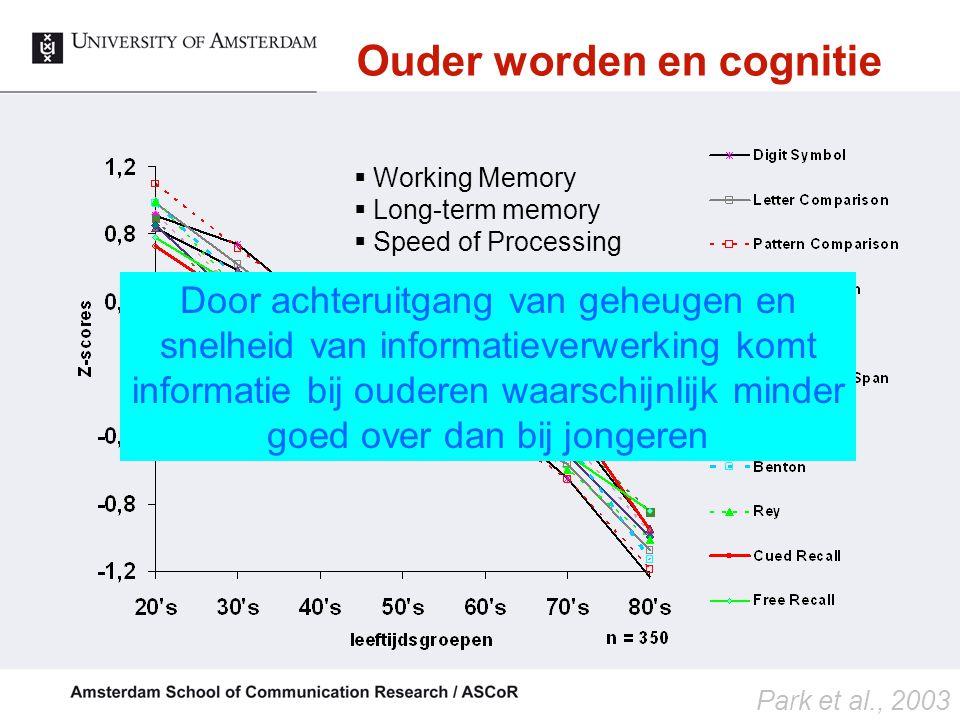 Ouder worden en cognitie
