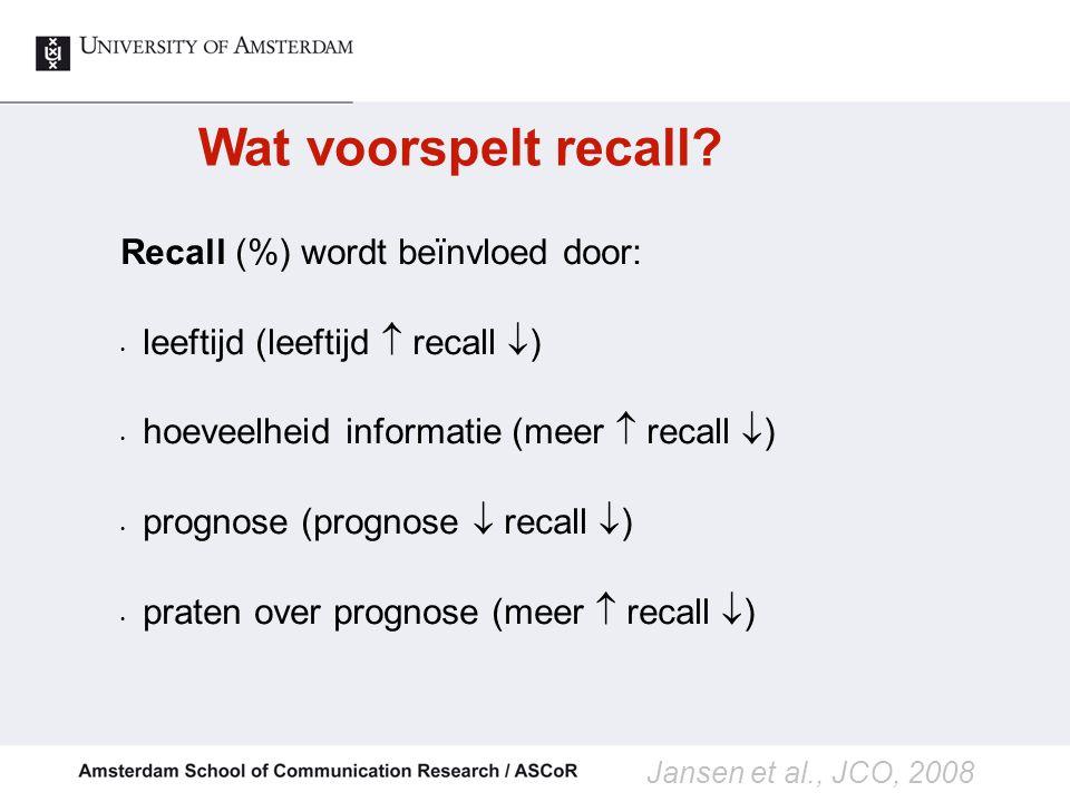 Wat voorspelt recall Recall (%) wordt beïnvloed door: