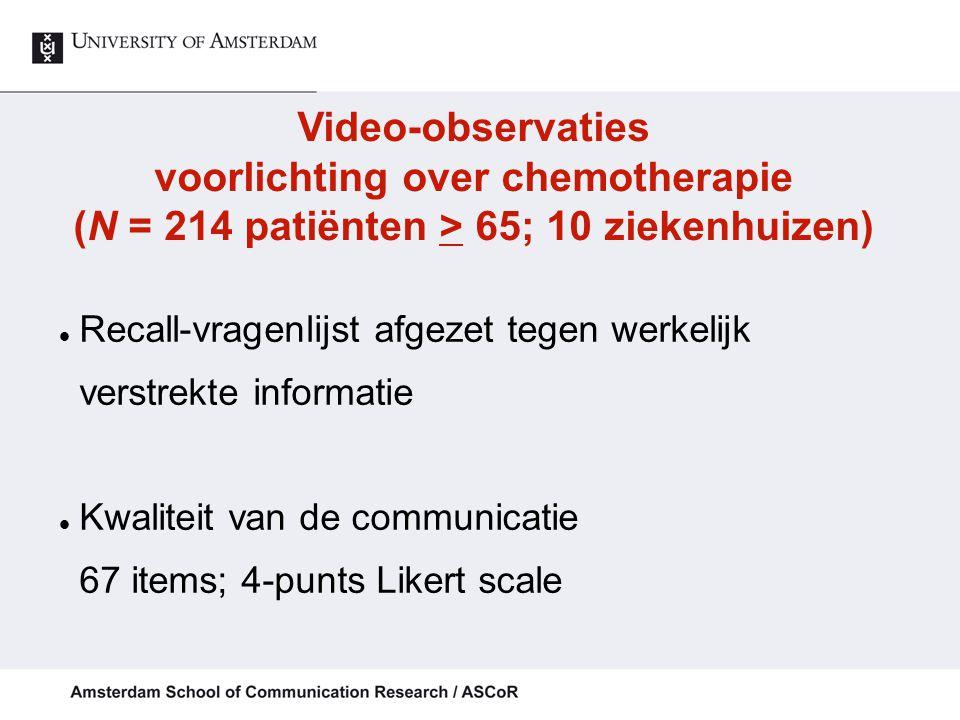 Video-observaties voorlichting over chemotherapie (N = 214 patiënten > 65; 10 ziekenhuizen)