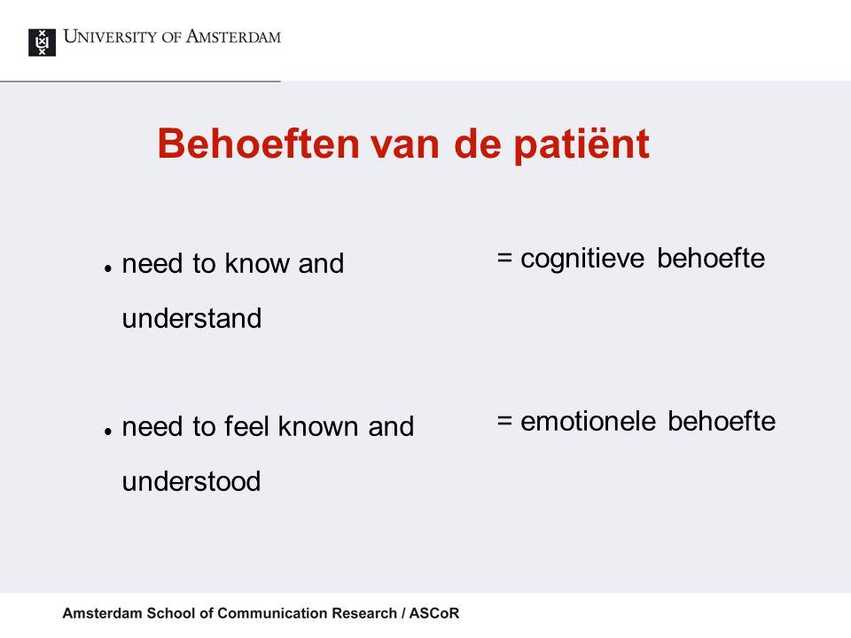 Behoeften van de patiënt