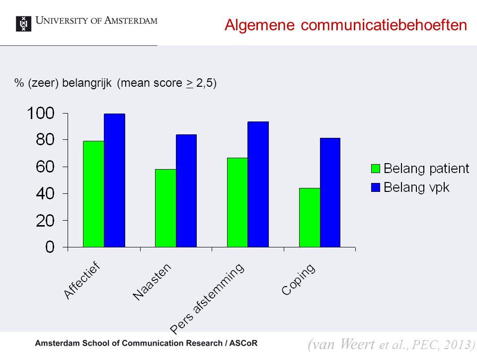 Algemene communicatiebehoeften