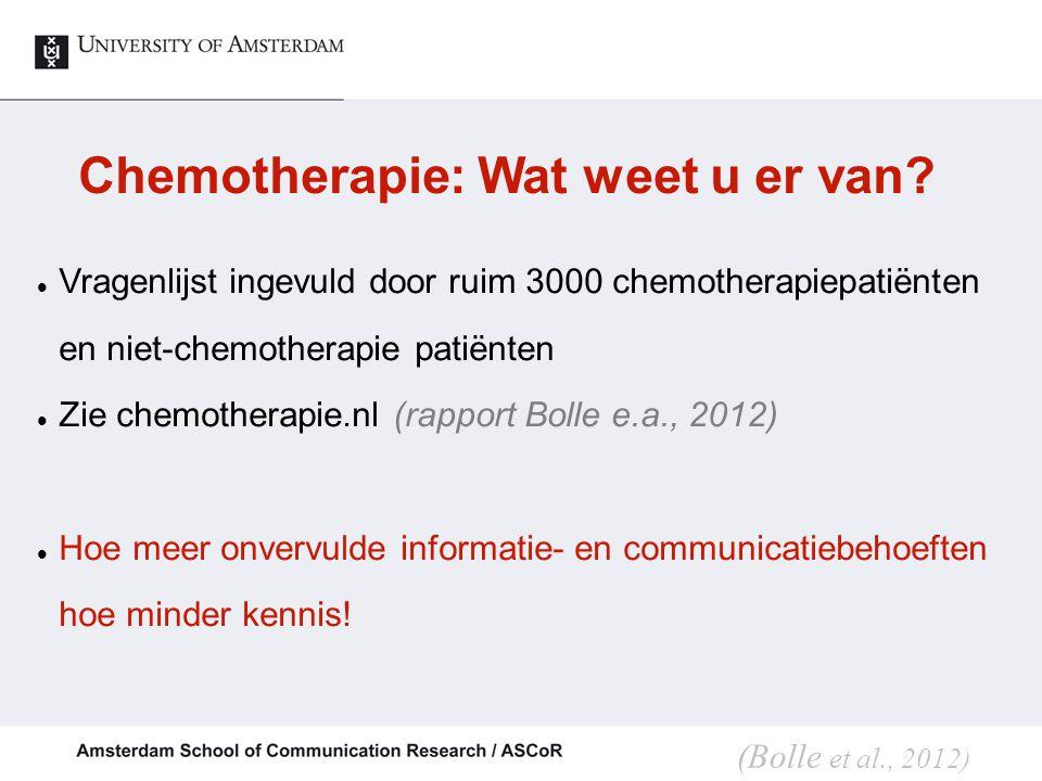 Chemotherapie: Wat weet u er van