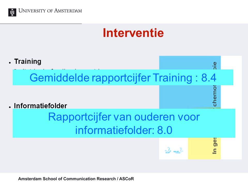 Interventie Gemiddelde rapportcijfer Training : 8.4