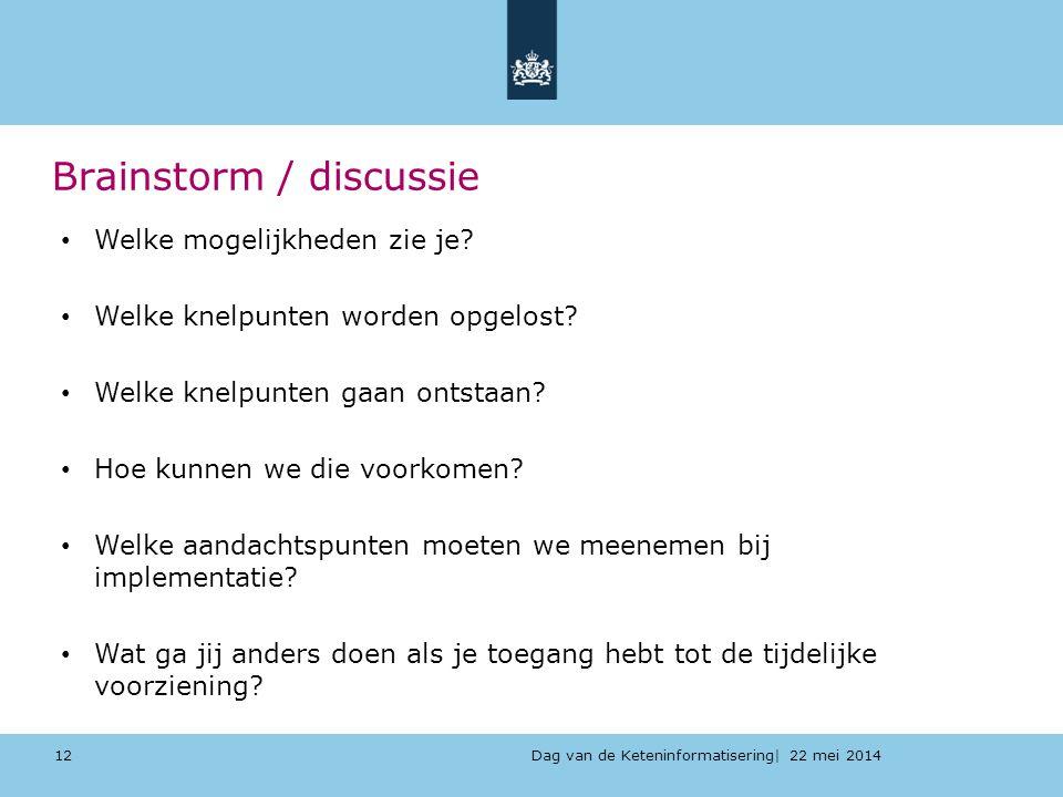 Brainstorm / discussie