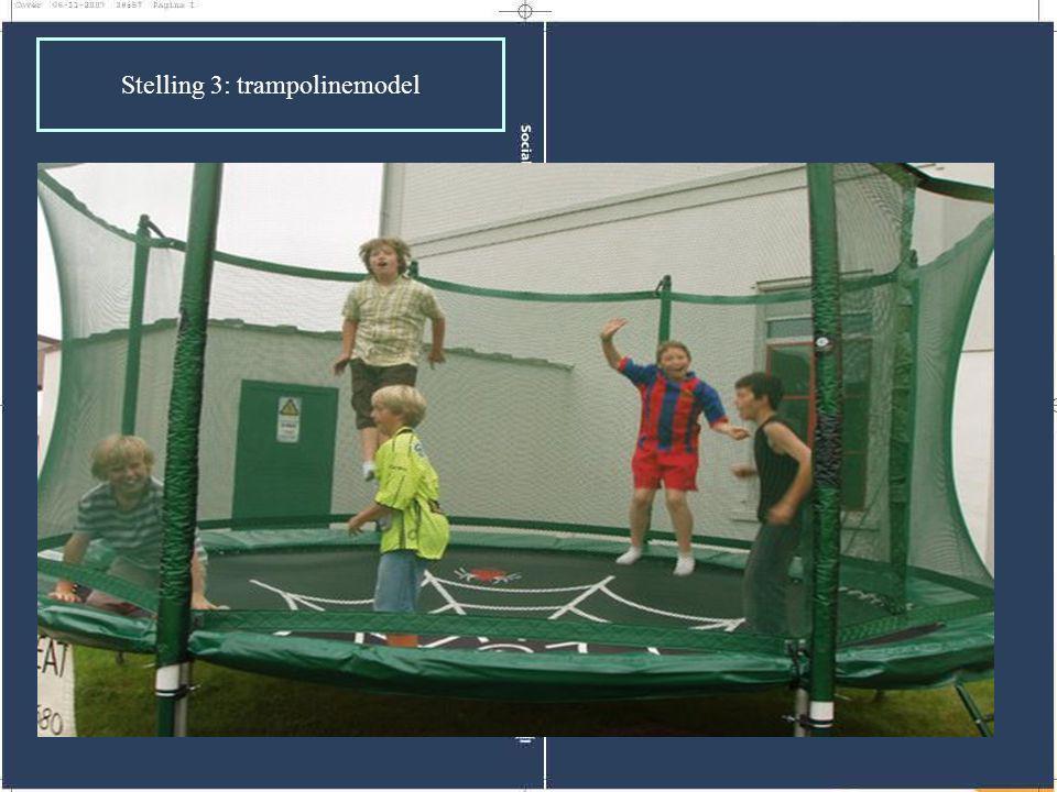 Stelling 3: trampolinemodel
