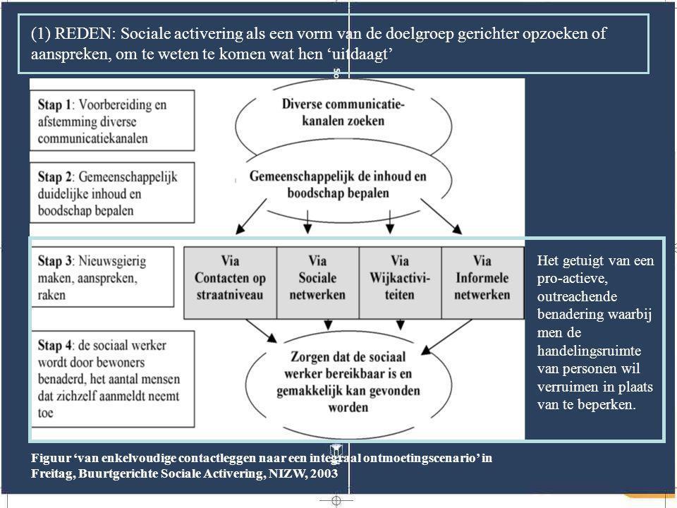 (1) REDEN: Sociale activering als een vorm van de doelgroep gerichter opzoeken of aanspreken, om te weten te komen wat hen 'uitdaagt'