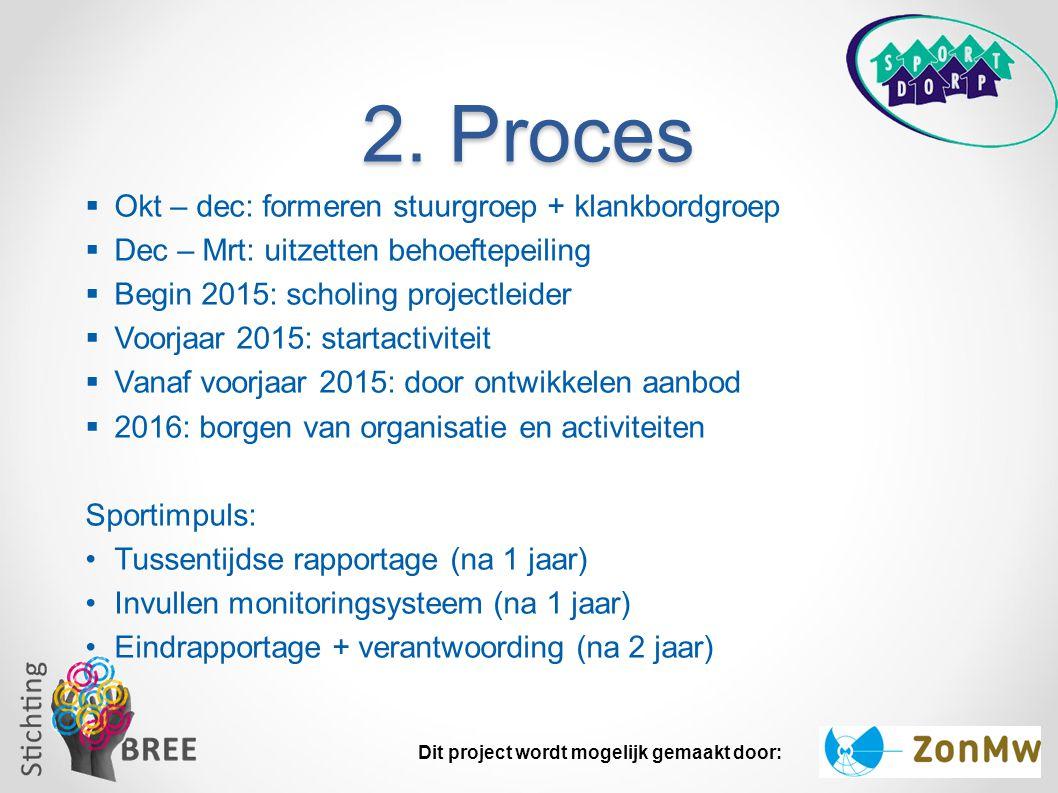 2. Proces Okt – dec: formeren stuurgroep + klankbordgroep