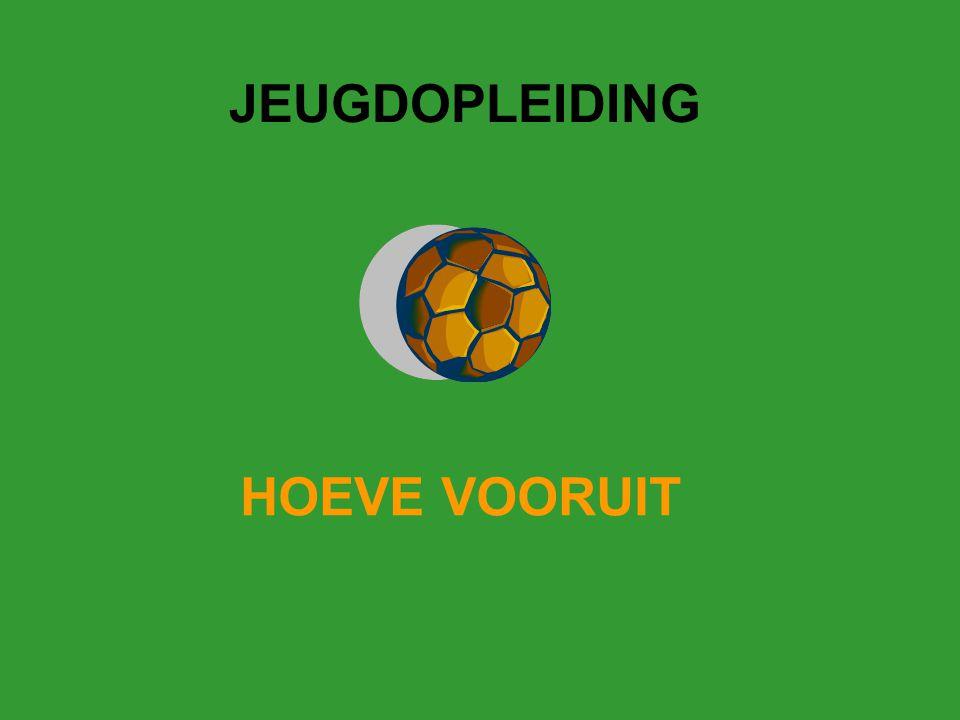 JEUGDOPLEIDING HOEVE VOORUIT