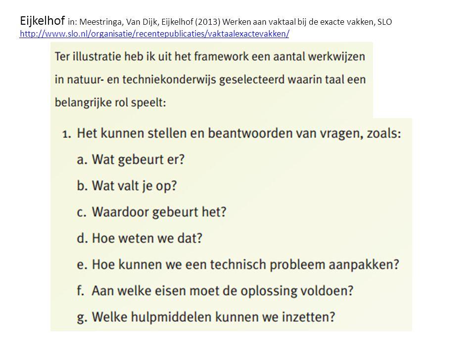 Eijkelhof in: Meestringa, Van Dijk, Eijkelhof (2013) Werken aan vaktaal bij de exacte vakken, SLO http://www.slo.nl/organisatie/recentepublicaties/vaktaalexactevakken/