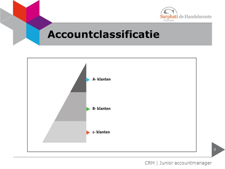 Accountclassificatie