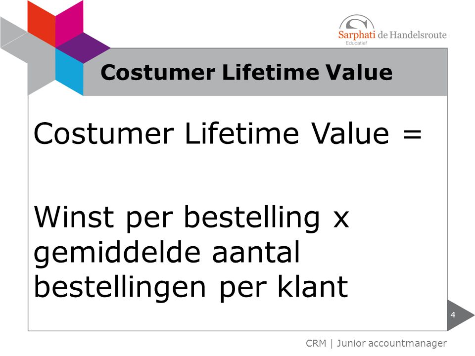 Costumer Lifetime Value