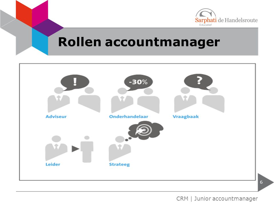 Rollen accountmanager