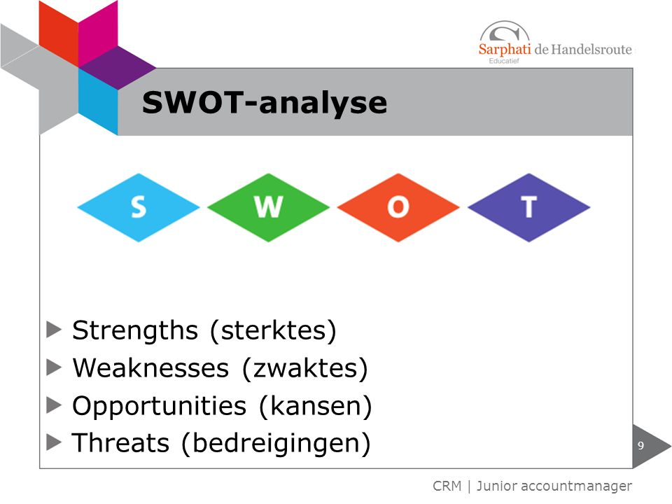 SWOT-analyse Strengths (sterktes) Weaknesses (zwaktes)