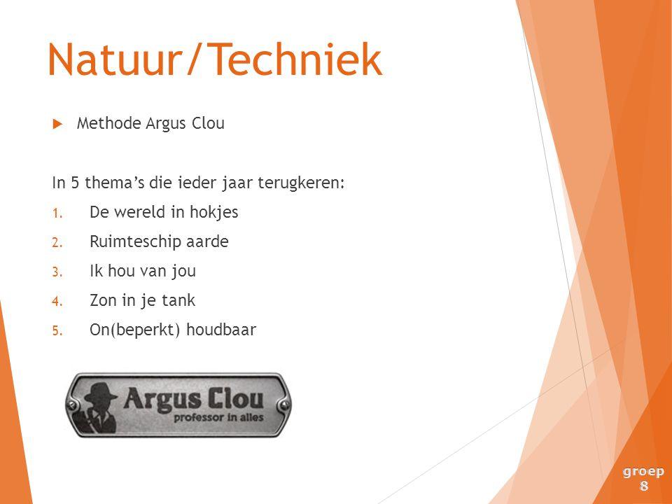 Natuur/Techniek Methode Argus Clou