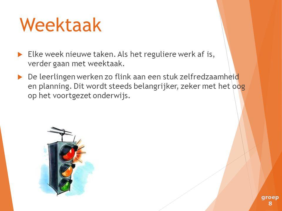 Weektaak Elke week nieuwe taken. Als het reguliere werk af is, verder gaan met weektaak.