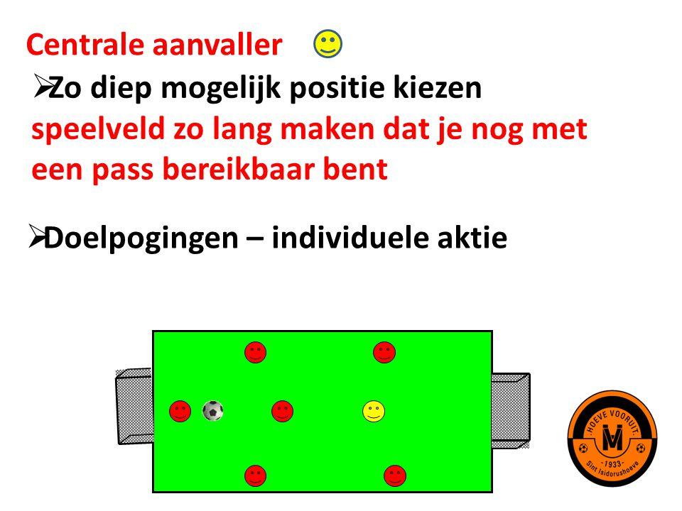 Centrale aanvaller Zo diep mogelijk positie kiezen speelveld zo lang maken dat je nog met een pass bereikbaar bent.