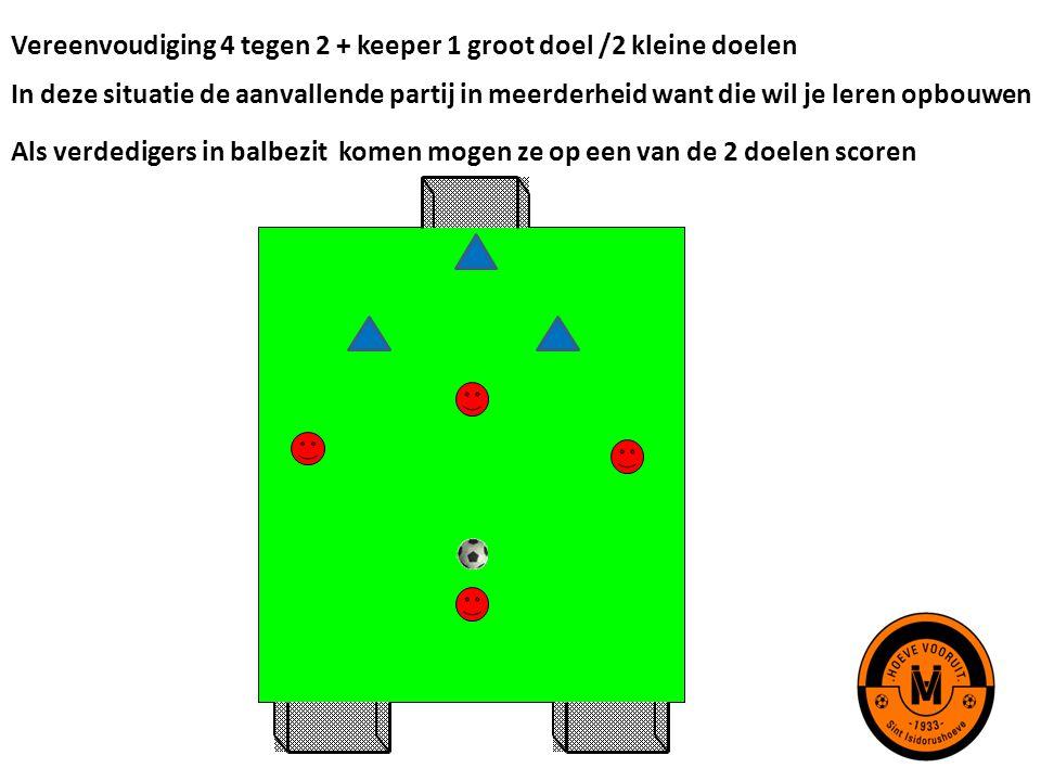 Vereenvoudiging 4 tegen 2 + keeper 1 groot doel /2 kleine doelen