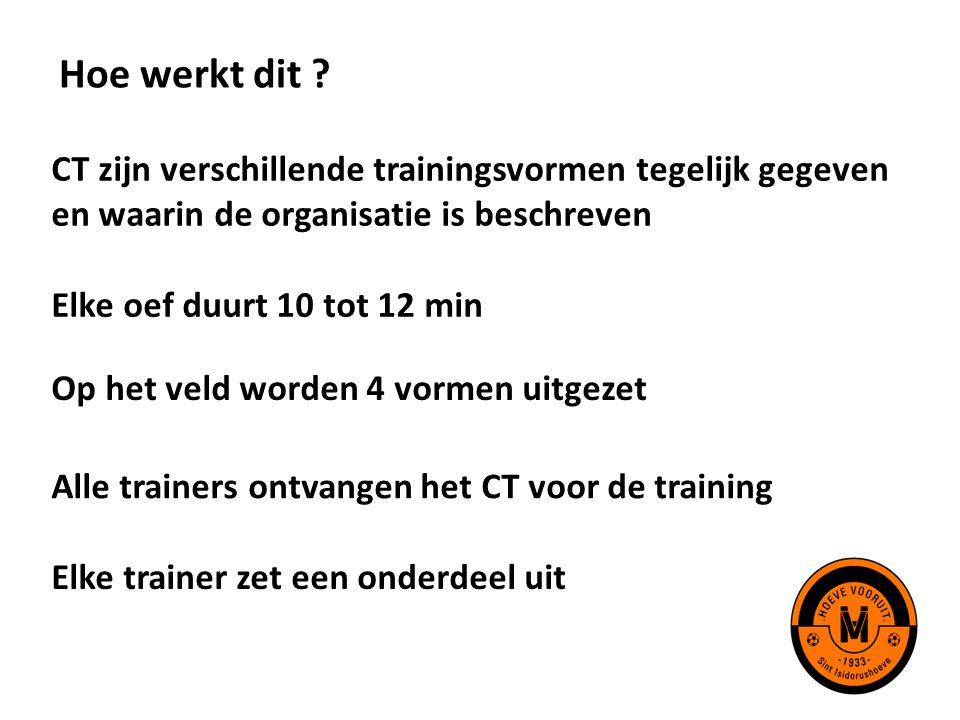 Hoe werkt dit CT zijn verschillende trainingsvormen tegelijk gegeven en waarin de organisatie is beschreven.