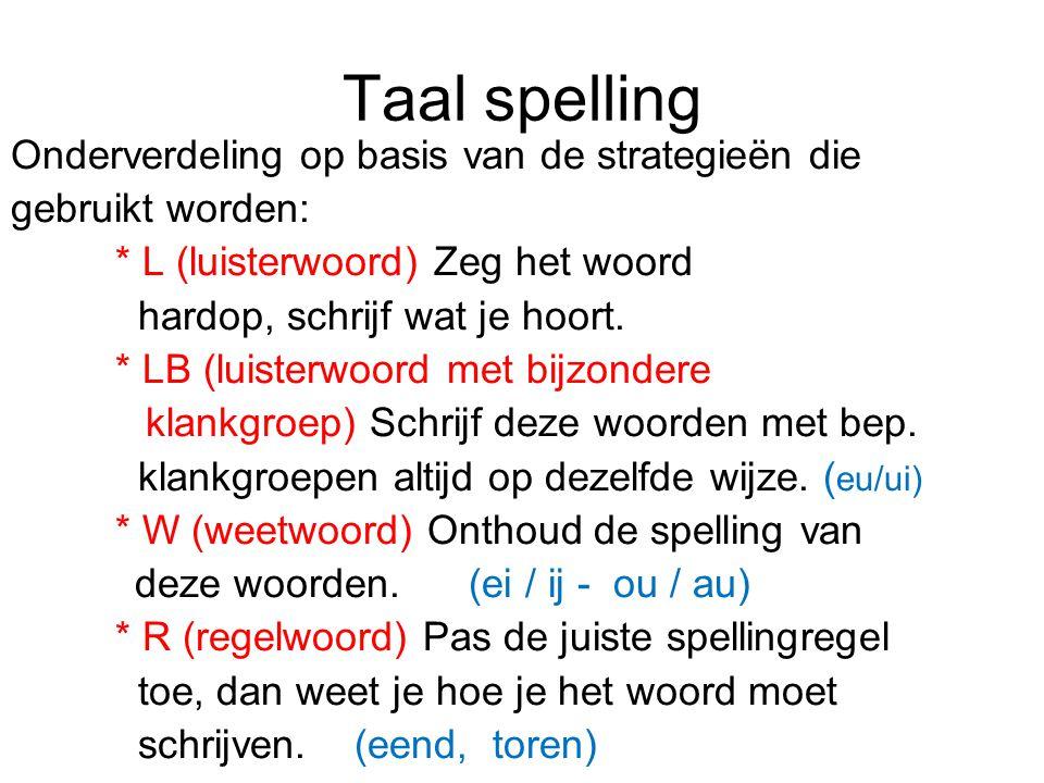 Taal spelling Onderverdeling op basis van de strategieën die