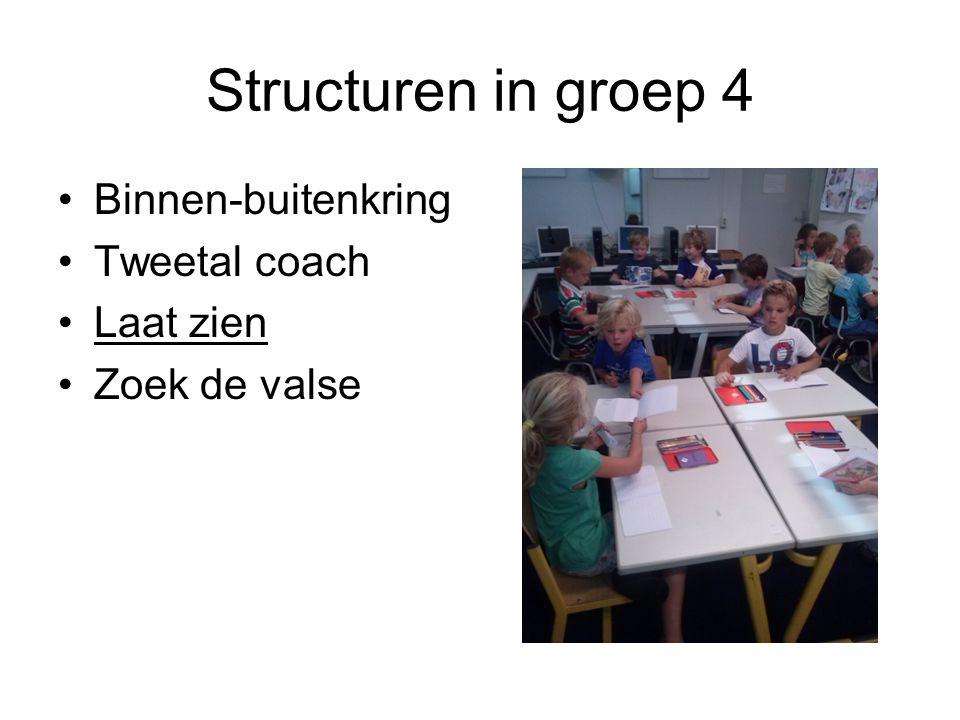 Structuren in groep 4 Binnen-buitenkring Tweetal coach Laat zien