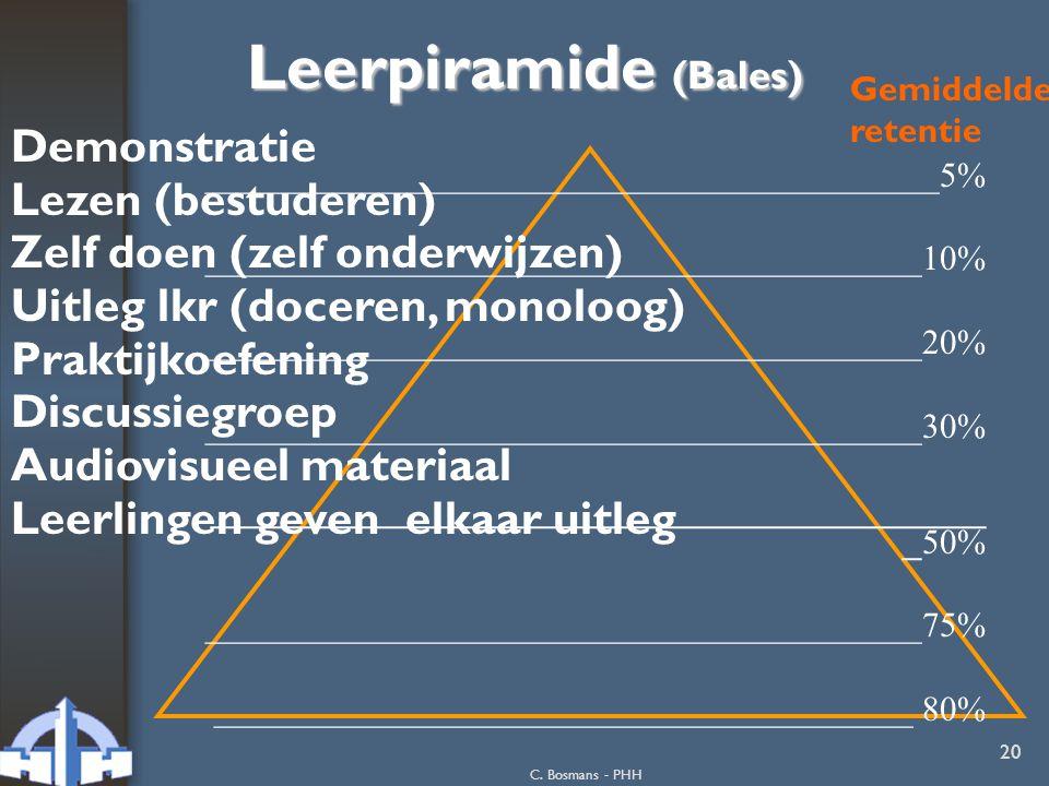 Leerpiramide (Bales) Demonstratie Lezen (bestuderen)
