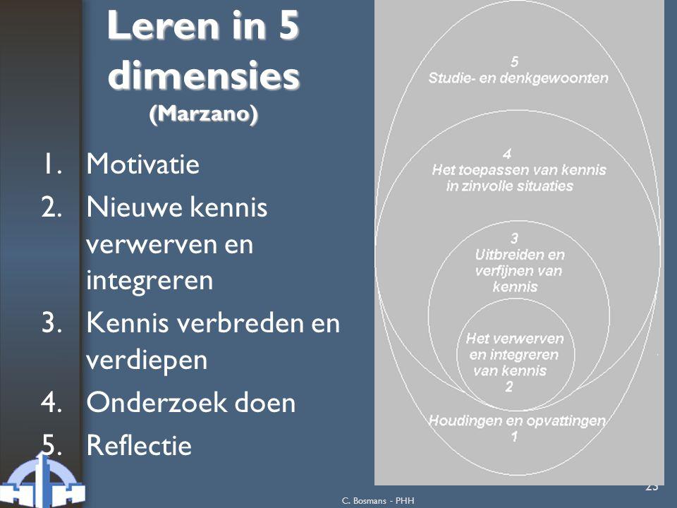 Leren in 5 dimensies (Marzano)