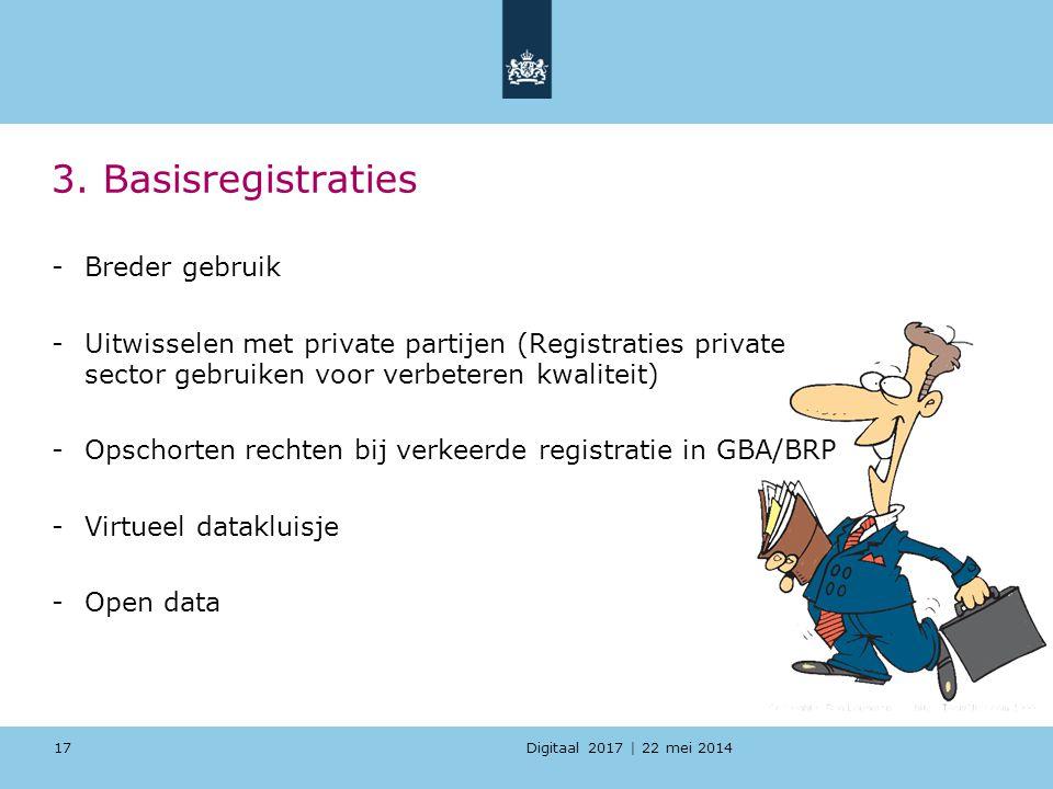 3. Basisregistraties Breder gebruik