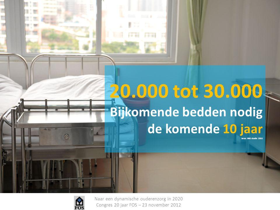 20.000 tot 30.000 Bijkomende bedden nodig de komende 10 jaar