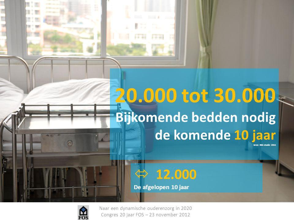 20.000 tot 30.000 Bijkomende bedden nodig de komende 10 jaar 12.000