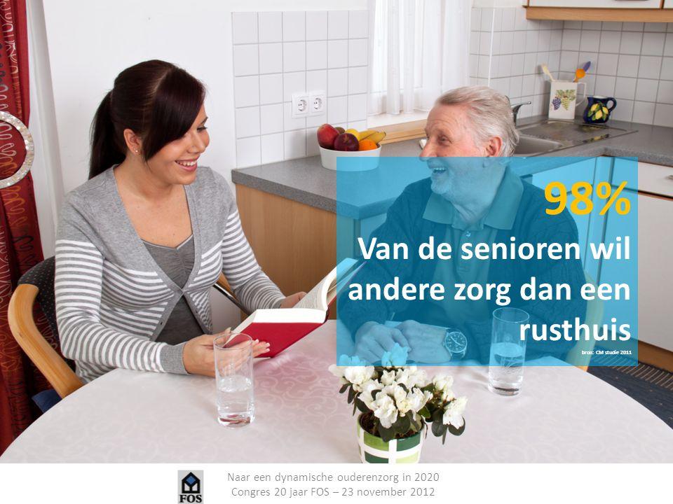98% Van de senioren wil andere zorg dan een rusthuis