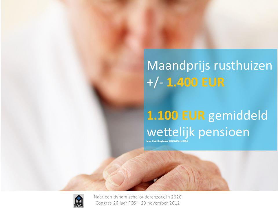 Maandprijs rusthuizen +/- 1.400 EUR