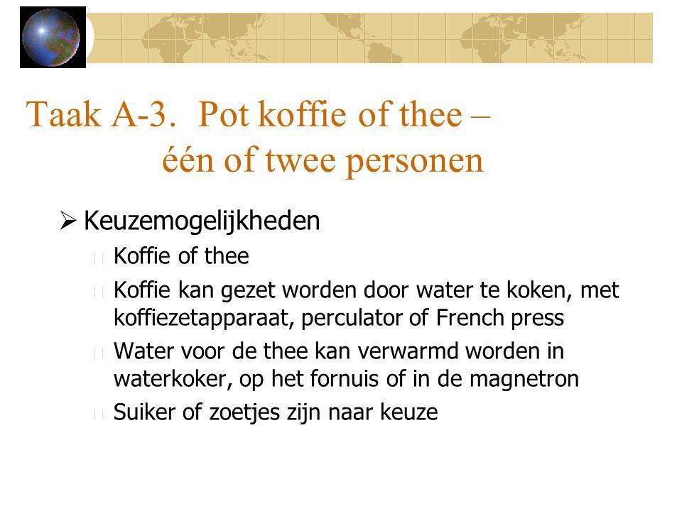 Taak A-3. Pot koffie of thee – één of twee personen